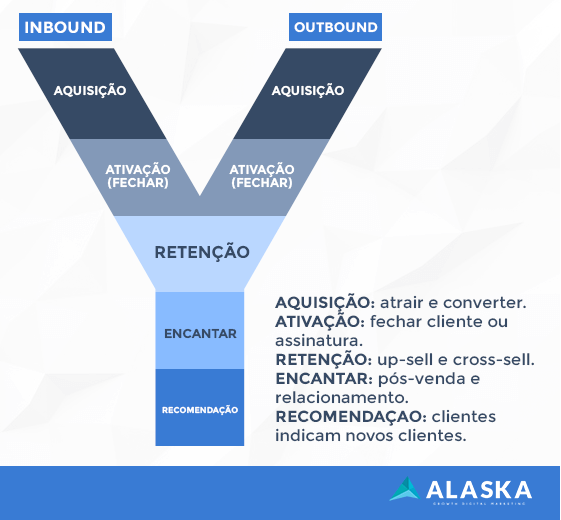 Passo a Passo para usar Growth Hacking marketing de afiliados
