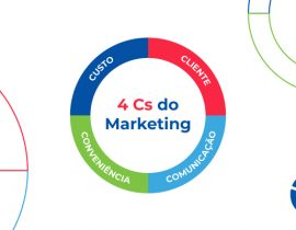 4 C's do Marketing
